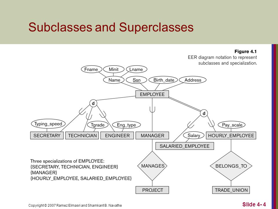 Copyright © 2007 Ramez Elmasri and Shamkant B. Navathe Slide 4- 4 Subclasses and Superclasses