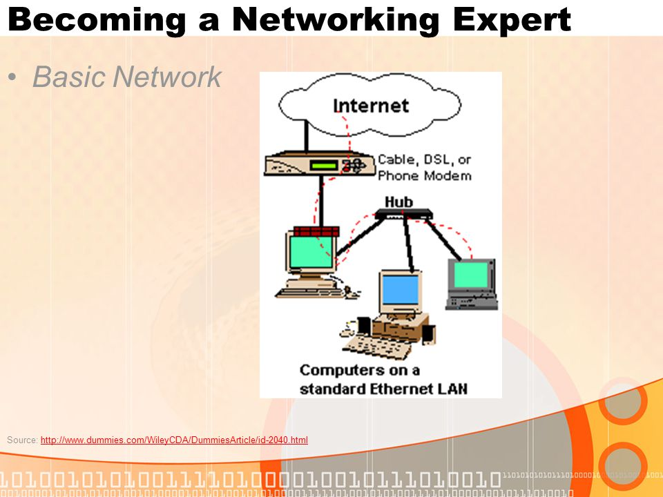 Becoming a Networking Expert Basic Network Source: