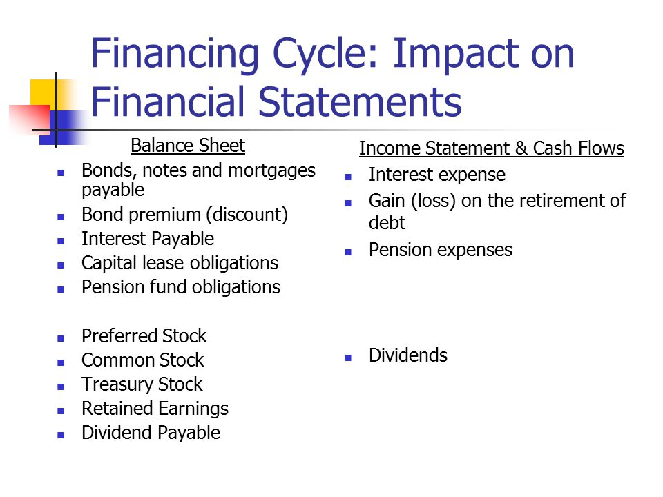 Financing Cycle: Impact on Financial Statements Balance Sheet Bonds, notes and mortgages payable Bond premium (discount) Interest Payable Capital lease obligations Pension fund obligations Preferred Stock Common Stock Treasury Stock Retained Earnings Dividend Payable Income Statement & Cash Flows Interest expense Gain (loss) on the retirement of debt Pension expenses Dividends