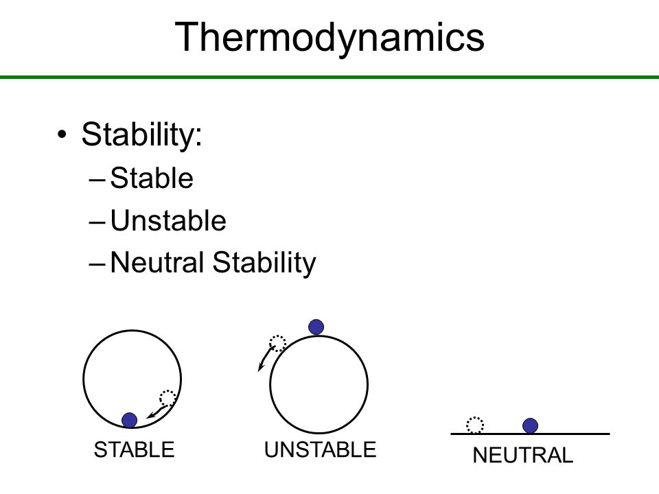 STABLEUNSTABLE NEUTRAL Thermodynamics Stability: –Stable –Unstable –Neutral Stability
