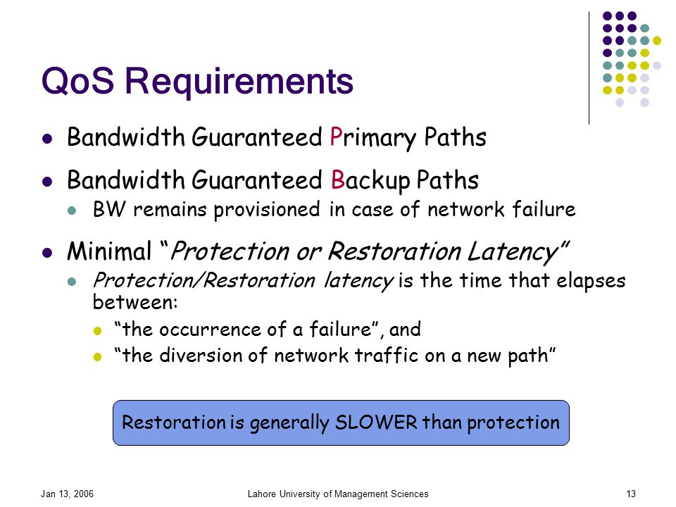Jan 13, 2006Lahore University of Management Sciences13 QoS Requirements Bandwidth Guaranteed Primary Paths Bandwidth Guaranteed Backup Paths BW remains provisioned in case of network failure Minimal Protection or Restoration Latency Protection/Restoration latency is the time that elapses between: the occurrence of a failure , and the diversion of network traffic on a new path Restoration is generally SLOWER than protection