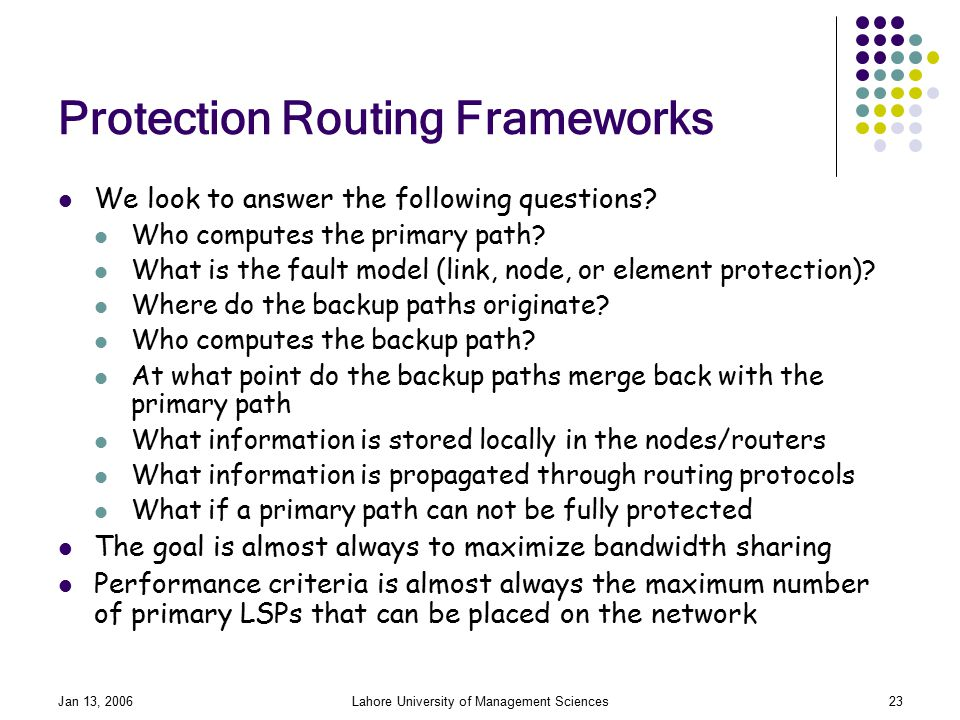 Jan 13, 2006Lahore University of Management Sciences23 Protection Routing Frameworks We look to answer the following questions.