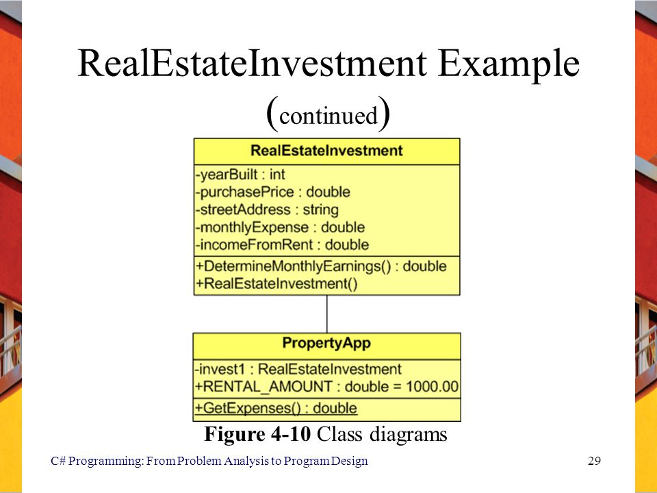 C# Programming: From Problem Analysis to Program Design29 RealEstateInvestment Example ( continued ) Figure 4-10 Class diagrams
