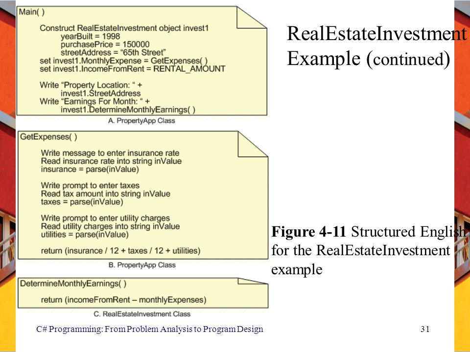 C# Programming: From Problem Analysis to Program Design31 Figure 4-11 Structured English for the RealEstateInvestment example RealEstateInvestment Example ( continued )