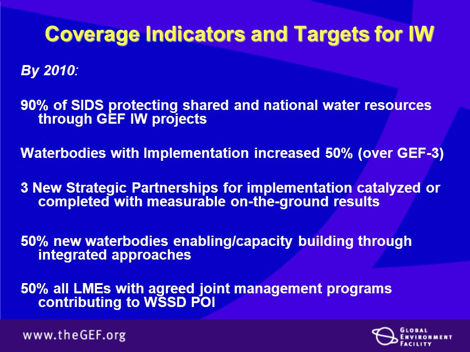 Coverage Indicators and Targets for IW By 2010: 90% of SIDS protecting shared and national water resources through GEF IW projects Waterbodies with Implementation increased 50% (over GEF-3) 3 New Strategic Partnerships for implementation catalyzed or completed with measurable on-the-ground results 50% new waterbodies enabling/capacity building through integrated approaches 50% all LMEs with agreed joint management programs contributing to WSSD POI
