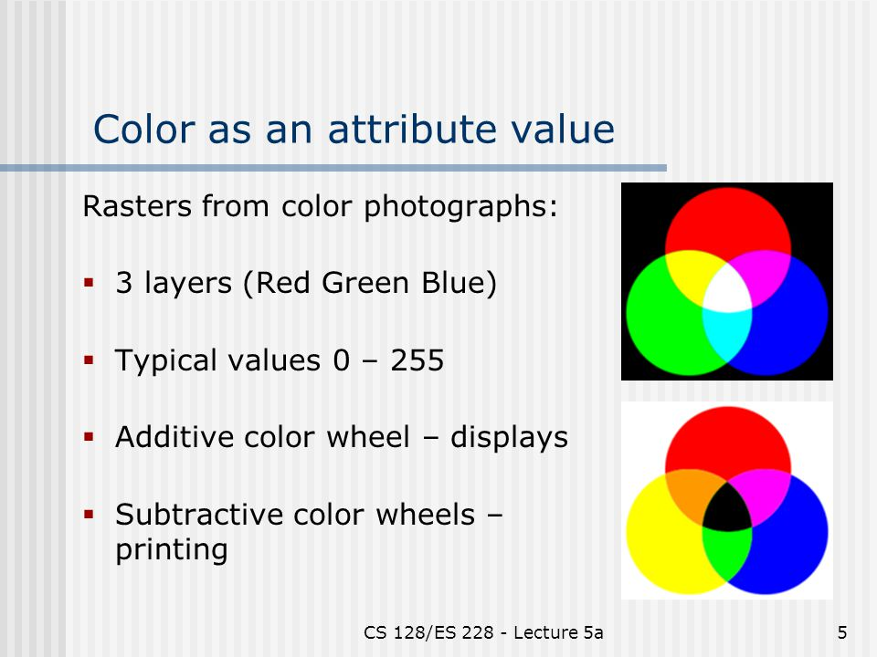 CS 128/ES Lecture 5a5 Color as an attribute value Rasters from color photographs:  3 layers (Red Green Blue)  Typical values 0 – 255  Additive color wheel – displays  Subtractive color wheels – printing