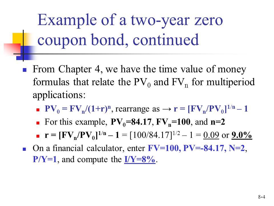 Zero Coupon Bonds two-year zero coupon bond