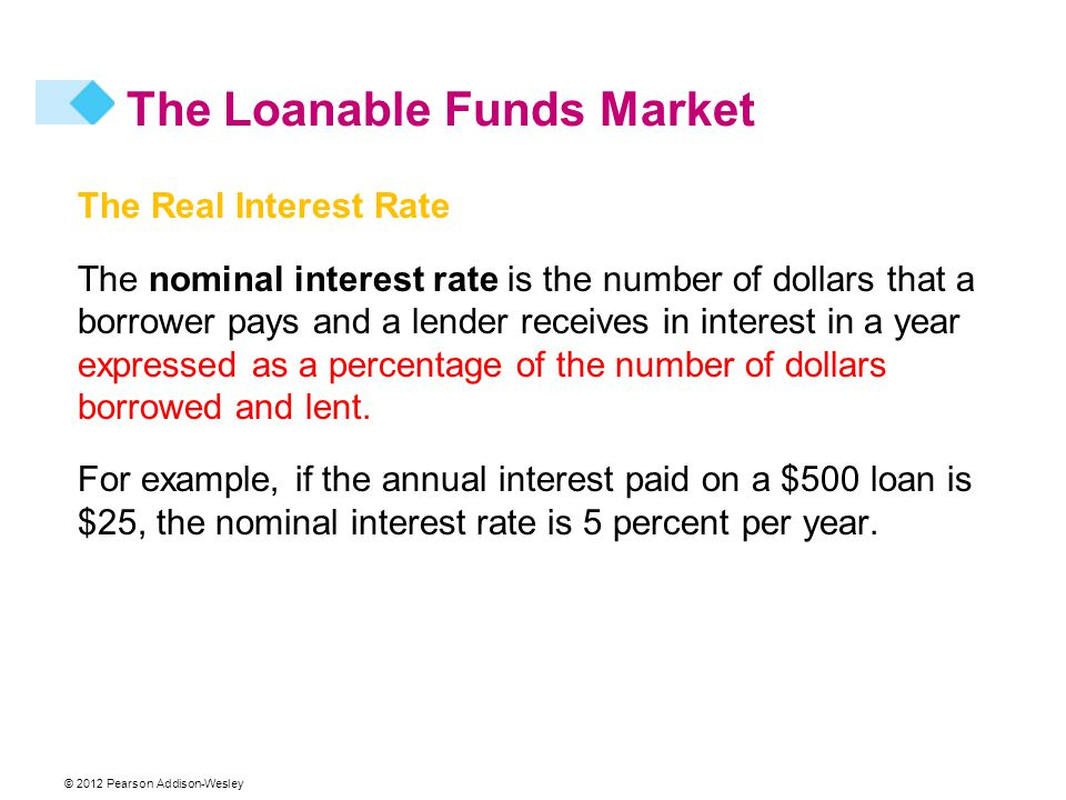 The Real Interest Rate The nominal interest rate is the number of dollars that a borrower pays and a lender receives in interest in a year expressed as a percentage of the number of dollars borrowed and lent.