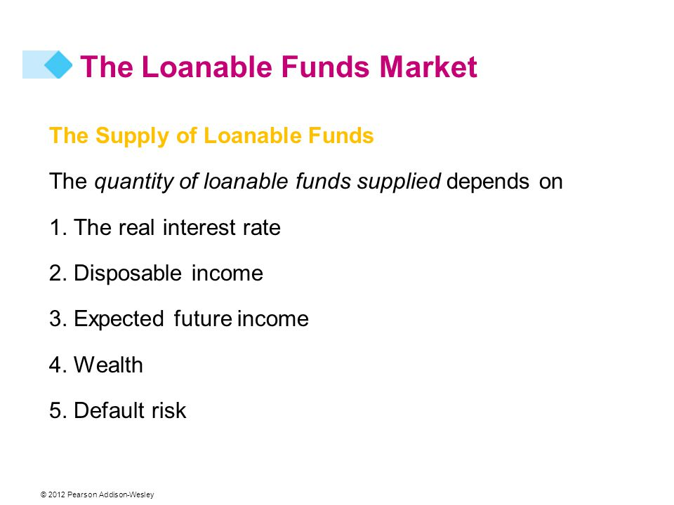 © 2012 Pearson Addison-Wesley The Supply of Loanable Funds The quantity of loanable funds supplied depends on 1.