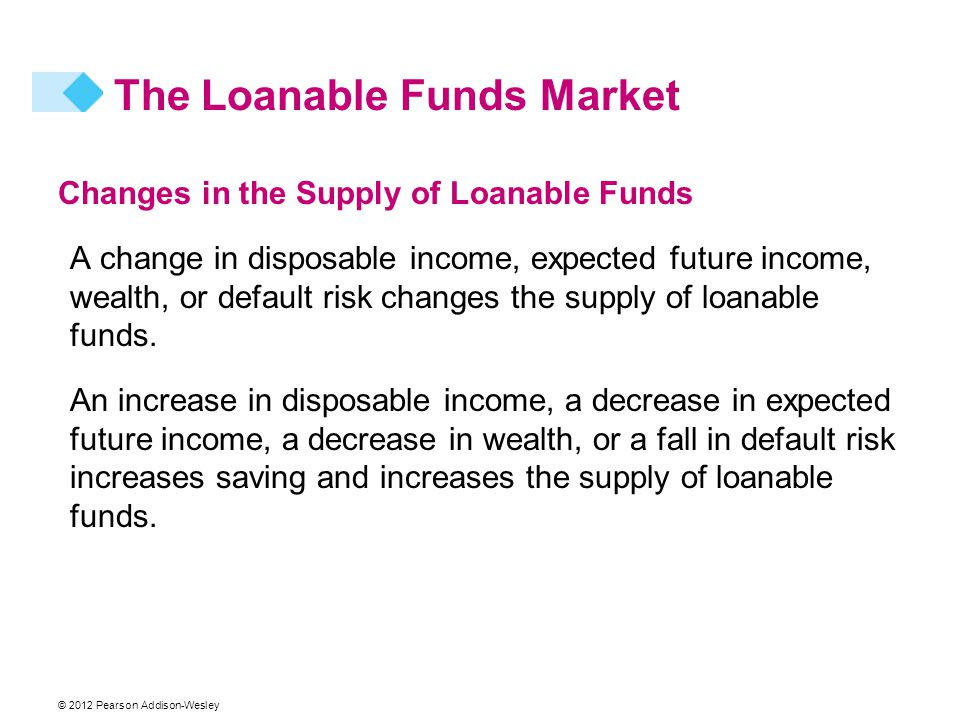 Changes in the Supply of Loanable Funds A change in disposable income, expected future income, wealth, or default risk changes the supply of loanable funds.