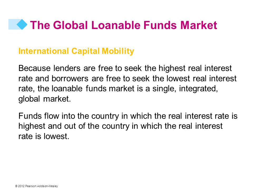 © 2012 Pearson Addison-Wesley International Capital Mobility Because lenders are free to seek the highest real interest rate and borrowers are free to seek the lowest real interest rate, the loanable funds market is a single, integrated, global market.
