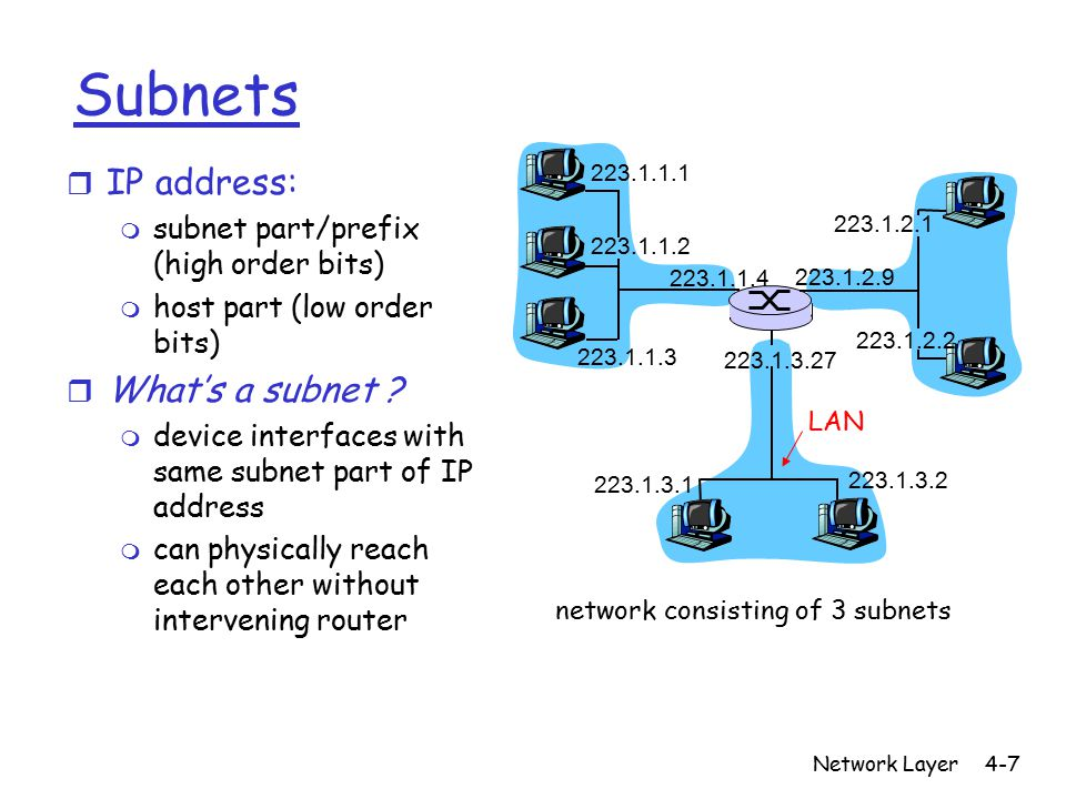Network Layer4-7 Subnets r IP address: m subnet part/prefix (high order bits) m host part (low order bits) r What's a subnet .
