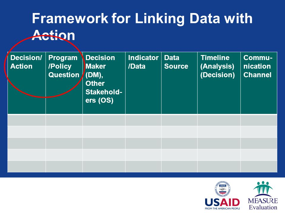 Framework for Linking Data with Action Decision/ Action Program /Policy Question Decision Maker (DM), Other Stakehold- ers (OS) Indicator /Data Data Source Timeline (Analysis) (Decision) Commu- nication Channel