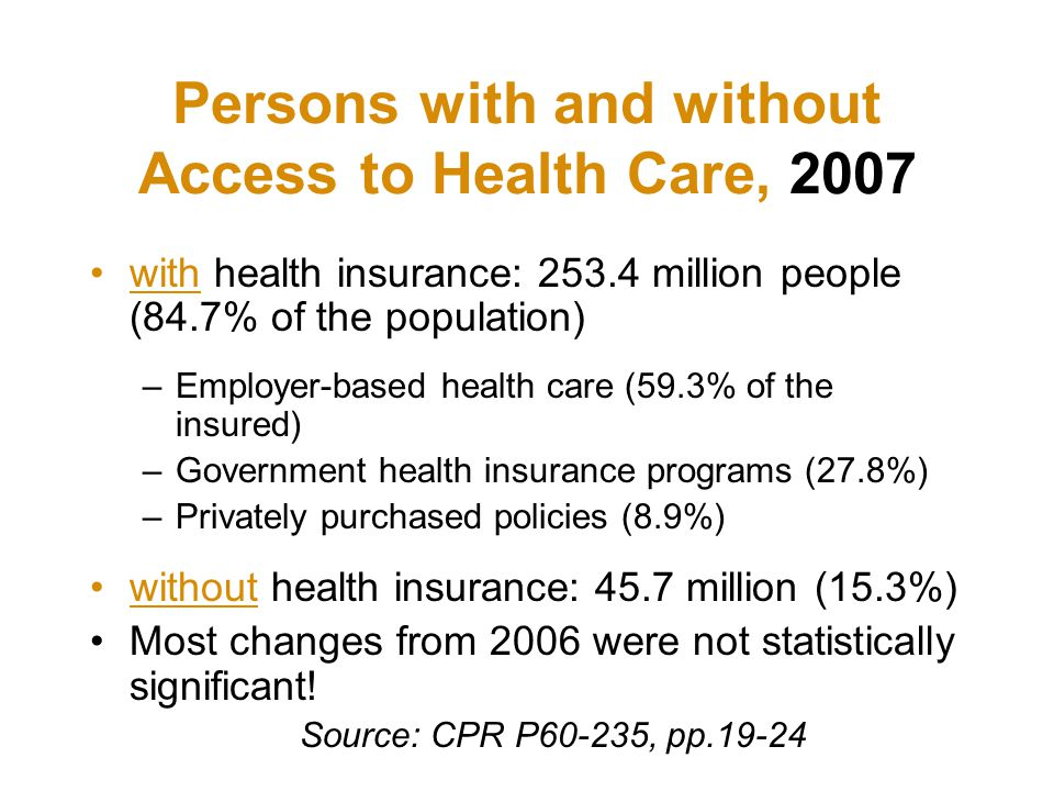 Persons with and without Access to Health Care, 2007 with health insurance: million people (84.7% of the population) –Employer-based health care (59.3% of the insured) –Government health insurance programs (27.8%) –Privately purchased policies (8.9%) without health insurance: 45.7 million (15.3%) Most changes from 2006 were not statistically significant.