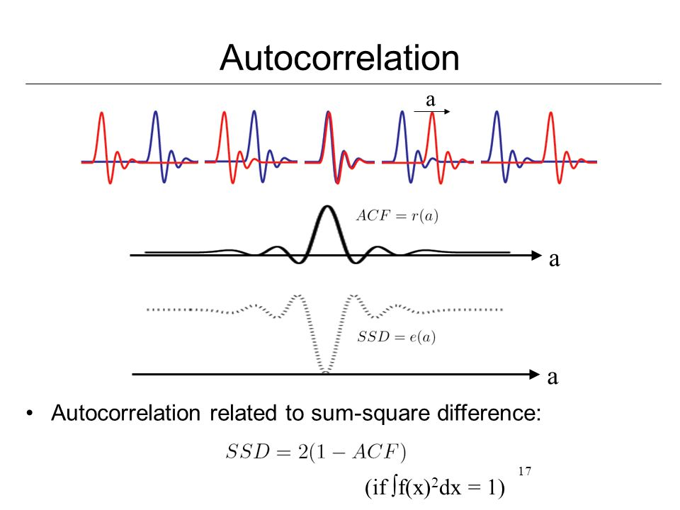 17 Autocorrelation a a a Autocorrelation related to sum-square difference: (if ∫f(x) 2 dx = 1)