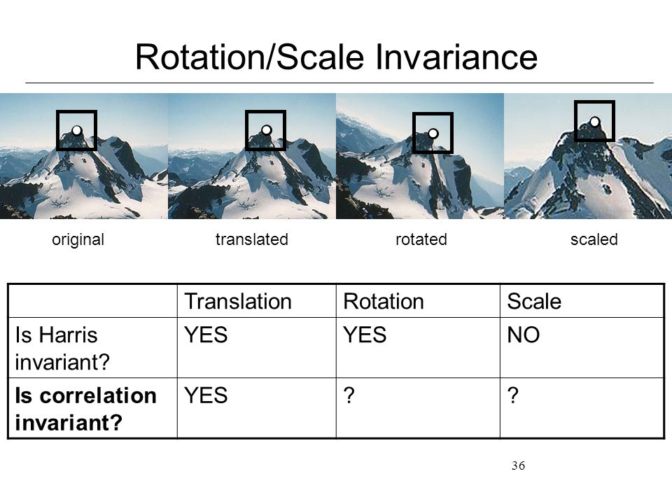 36 Rotation/Scale Invariance TranslationRotationScale Is Harris invariant.