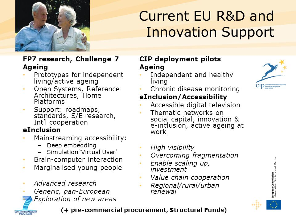 Current EU R&D and Innovation Support FP7 research, Challenge 7 Ageing Prototypes for independent living/active ageing Open Systems, Reference Architectures, Home Platforms Support: roadmaps, standards, S/E research, Int'l cooperation eInclusion Mainstreaming accessibility: –Deep embedding –Simulation 'Virtual User' Brain-computer interaction Marginalised young people Advanced research Generic, pan-European Exploration of new areas (+ pre-commercial procurement, Structural Funds) CIP deployment pilots Ageing Independent and healthy living Chronic disease monitoring eInclusion/Accessibility Accessible digital television Thematic networks on social capital, innovation & e-inclusion, active ageing at work High visibility Overcoming fragmentation Enable scaling up, investment Value chain cooperation Regional/rural/urban renewal