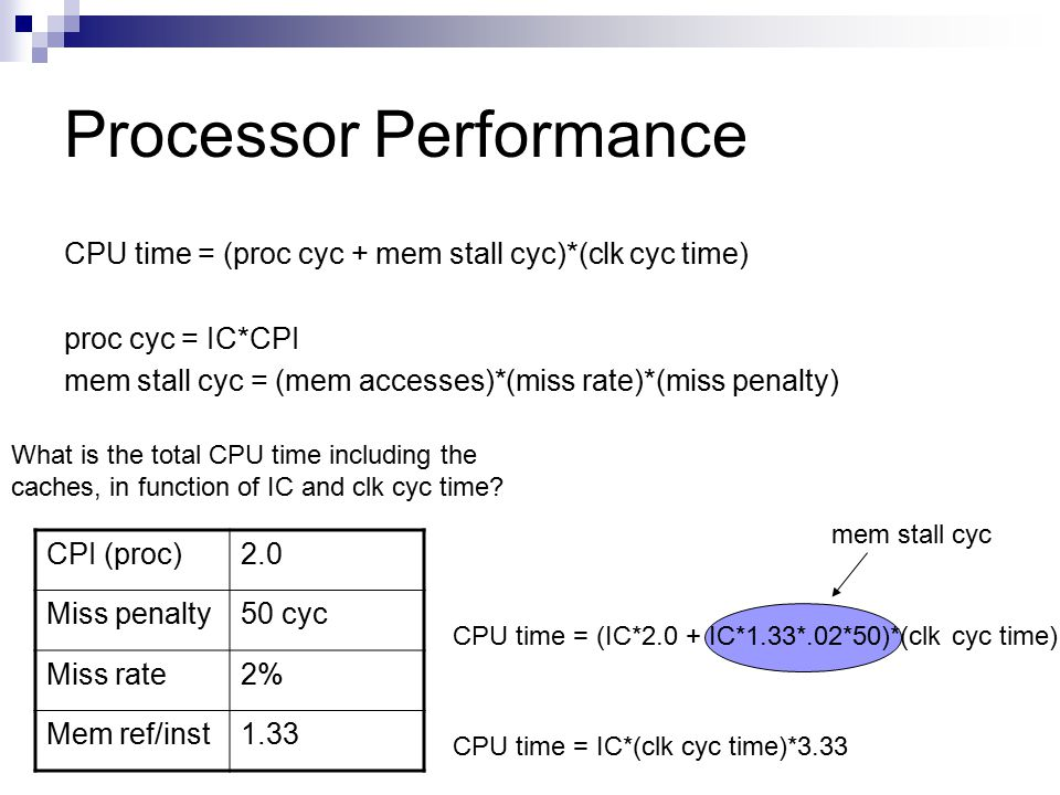 Processor Performance CPU time = (proc cyc + mem stall cyc)*(clk cyc time) proc cyc = IC*CPI mem stall cyc = (mem accesses)*(miss rate)*(miss penalty) CPI (proc)2.0 Miss penalty50 cyc Miss rate2% Mem ref/inst1.33 What is the total CPU time including the caches, in function of IC and clk cyc time.