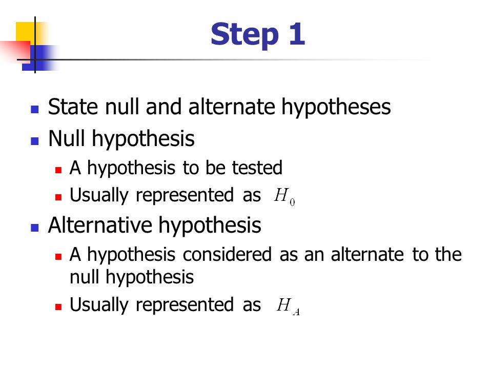 Statement of the hypothesis