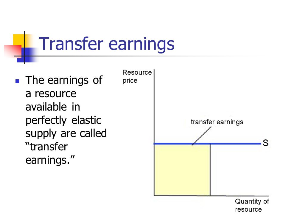 Transfer earnings The earnings of a resource available in perfectly elastic supply are called transfer earnings.