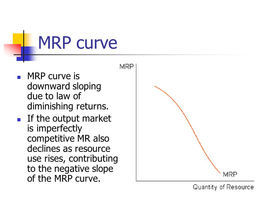 MRP curve MRP curve is downward sloping due to law of diminishing returns.