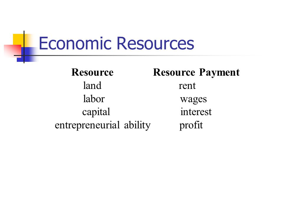 Economic Resources Resource Resource Payment land rent labor wages capital interest entrepreneurial ability profit