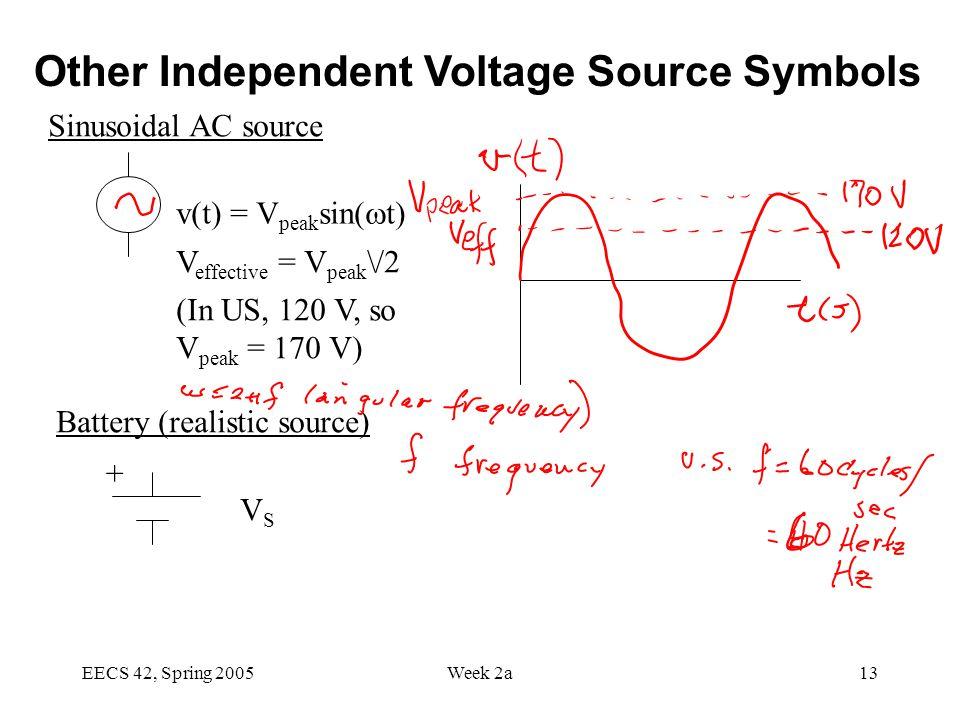 Colorful Voltage Ac Symbol Motif - Simple Wiring Diagram ...