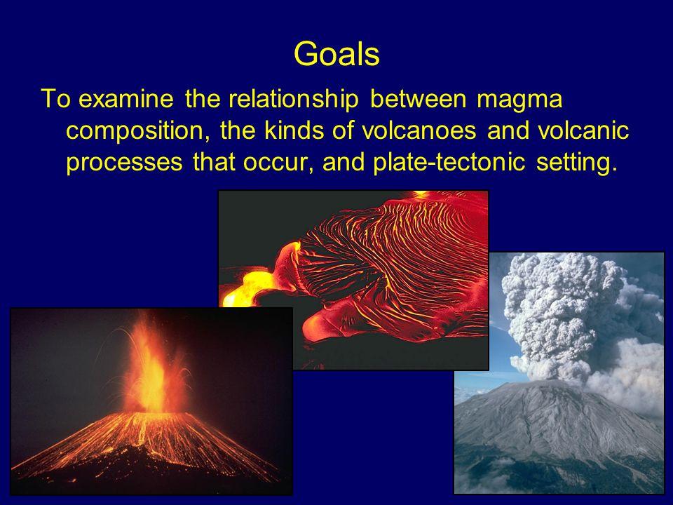 Volcanoes and volcanism. Goals To examine the relationship between ...