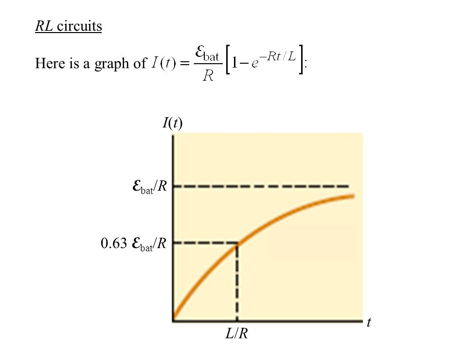 RL circuits Here is a graph of I(t)I(t) t E bat /R L/RL/R 0.63 E bat /R