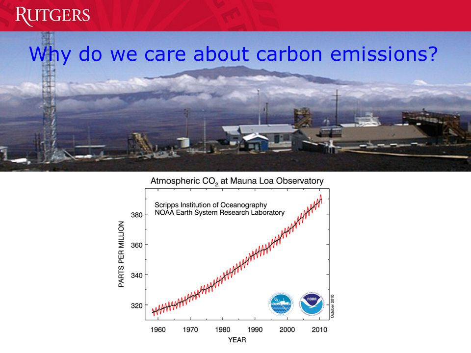 Why do we care about carbon emissions
