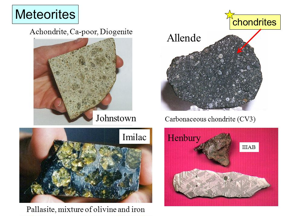 Allende Johnstown Achondrite, Ca-poor, Diogenite Carbonaceous chondrite (CV3) Imilac Pallasite, mixture of olivine and iron Henbury IIIAB Meteorites chondrites