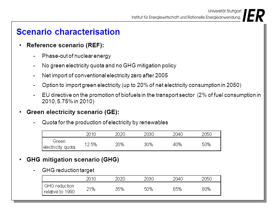 Scenario characterisation Reference scenario (REF): -Phase-out of nuclear energy -No green electricity quota and no GHG mitigation policy -Net import of conventional electricity zero after Option to import green electricity (up to 20% of net electricity consumption in 2050) -EU directive on the promotion of biofuels in the transport sector (2% of fuel consumption in 2010, 5.75% in 2010) Green electricity scenario (GE): -Quota for the production of electricity by renewables GHG mitigation scenario (GHG) -GHG reduction target