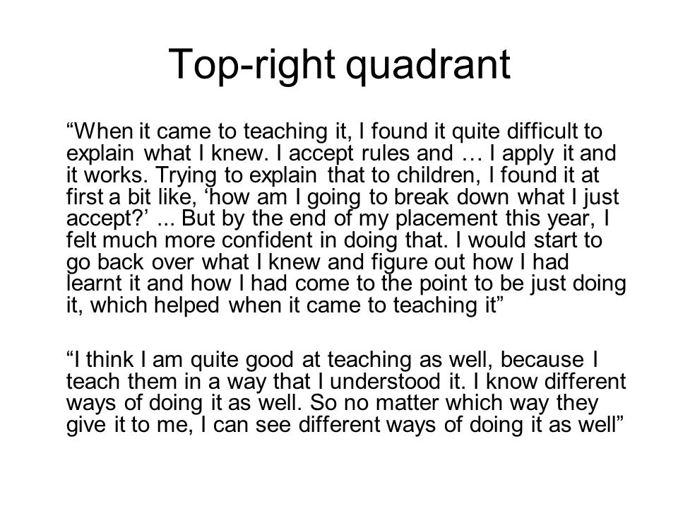 Top-right quadrant When it came to teaching it, I found it quite difficult to explain what I knew.