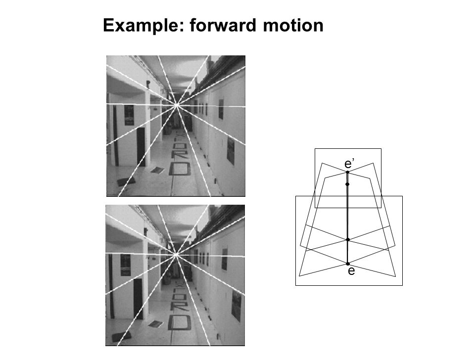 Example: forward motion e e'