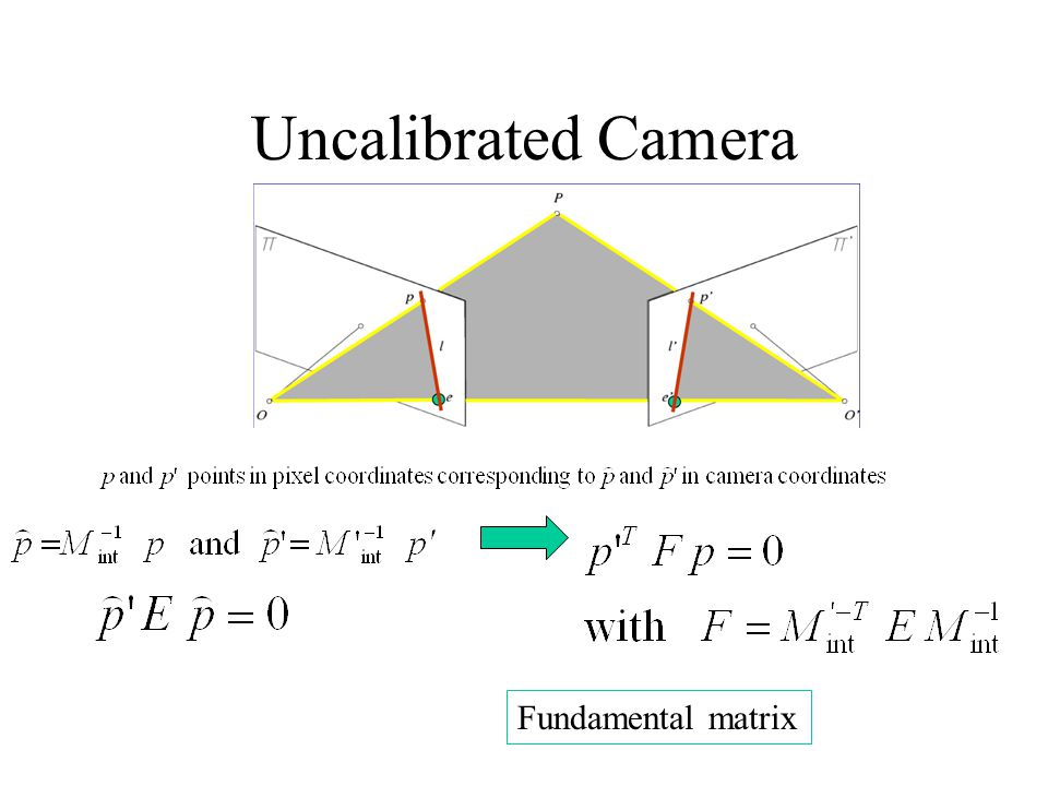 Uncalibrated Camera Fundamental matrix