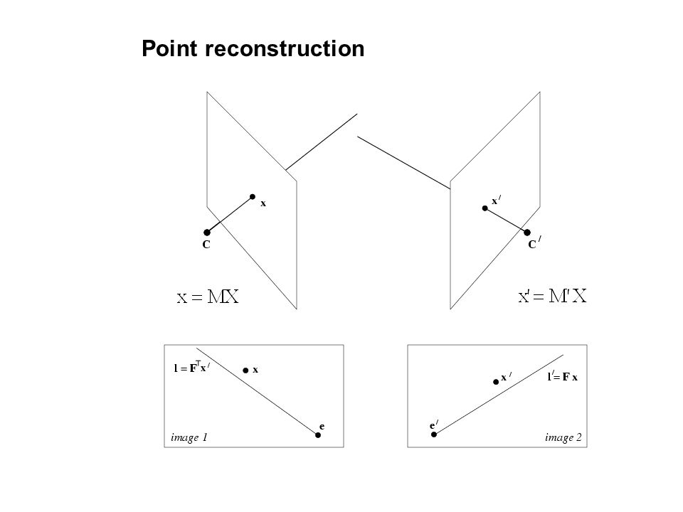 Point reconstruction