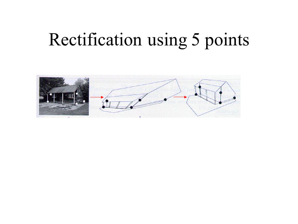 Rectification using 5 points