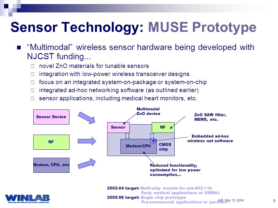IAB, May 13, Sensor Technology: MUSE Prototype Multimodal wireless sensor hardware being developed with NJCST funding...