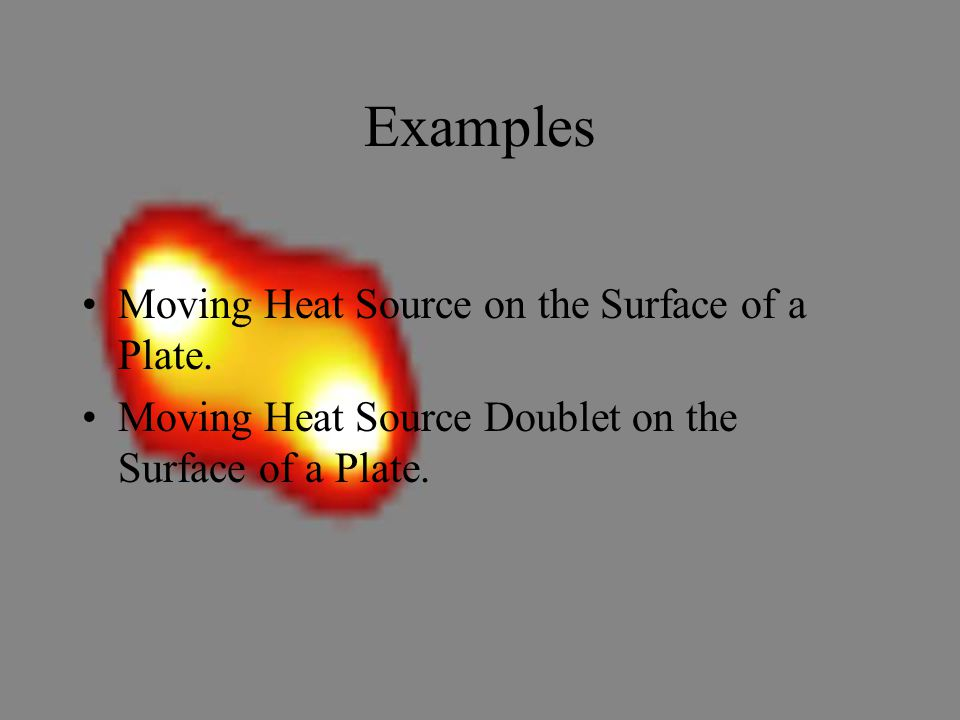 Examples Moving Heat Source on the Surface of a Plate.