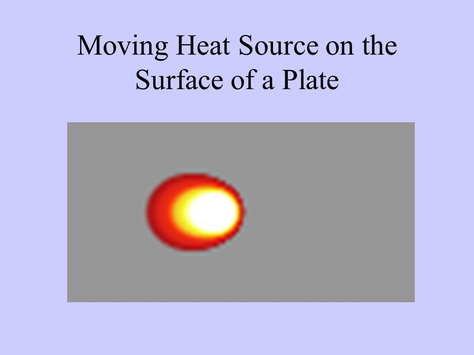 Moving Heat Source on the Surface of a Plate