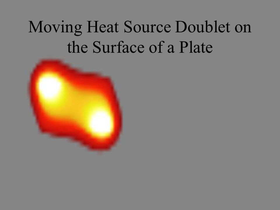 Moving Heat Source Doublet on the Surface of a Plate