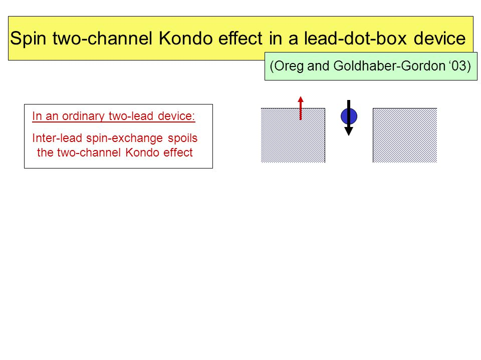 In an ordinary two-lead device: Inter-lead spin-exchange spoils the two-channel Kondo effect Spin two-channel Kondo effect in a lead-dot-box device (Oreg and Goldhaber-Gordon '03)