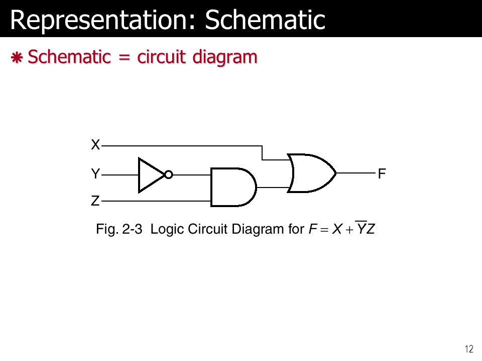 12 Representation: Schematic  Schematic = circuit diagram