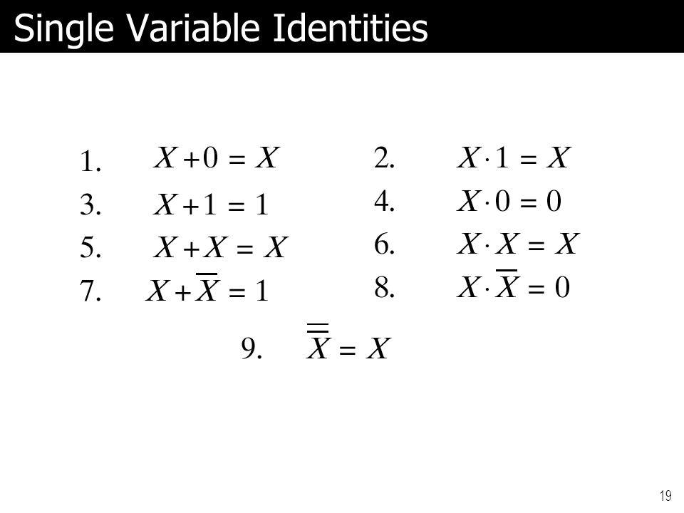 19 Single Variable Identities