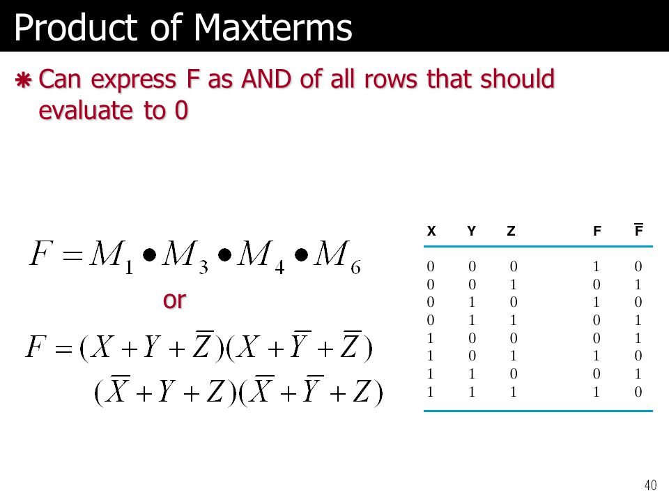 40 Product of Maxterms  Can express F as AND of all rows that should evaluate to 0 or