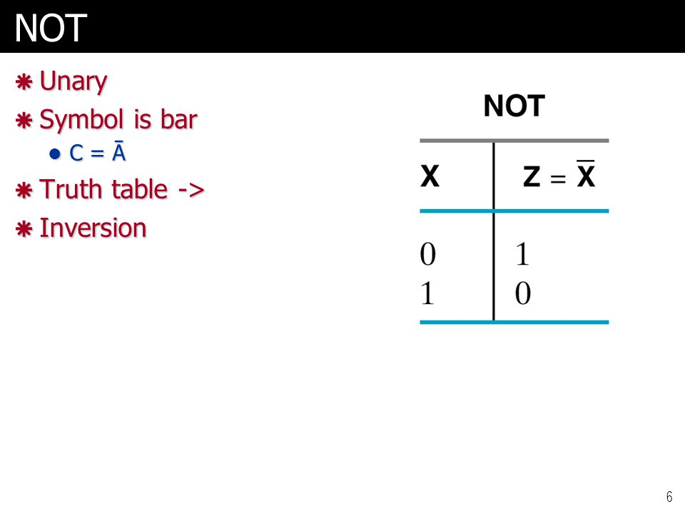 6NOT  Unary  Symbol is bar C = Ā C = Ā  Truth table ->  Inversion