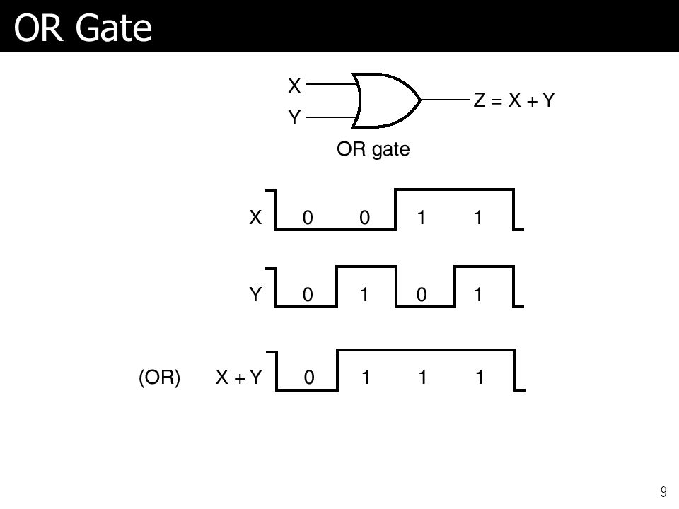 9 OR Gate