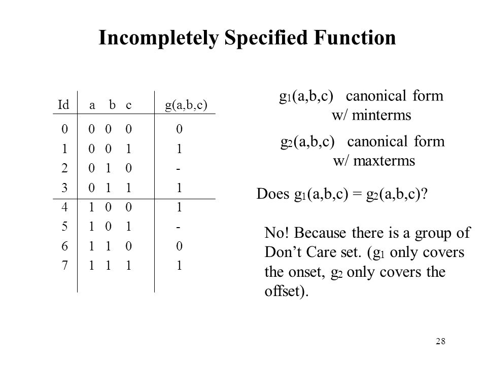 28 Incompletely Specified Function Id a b c g(a,b,c) g 1 (a,b,c) canonical form w/ minterms g 2 (a,b,c) canonical form w/ maxterms Does g 1 (a,b,c) = g 2 (a,b,c).