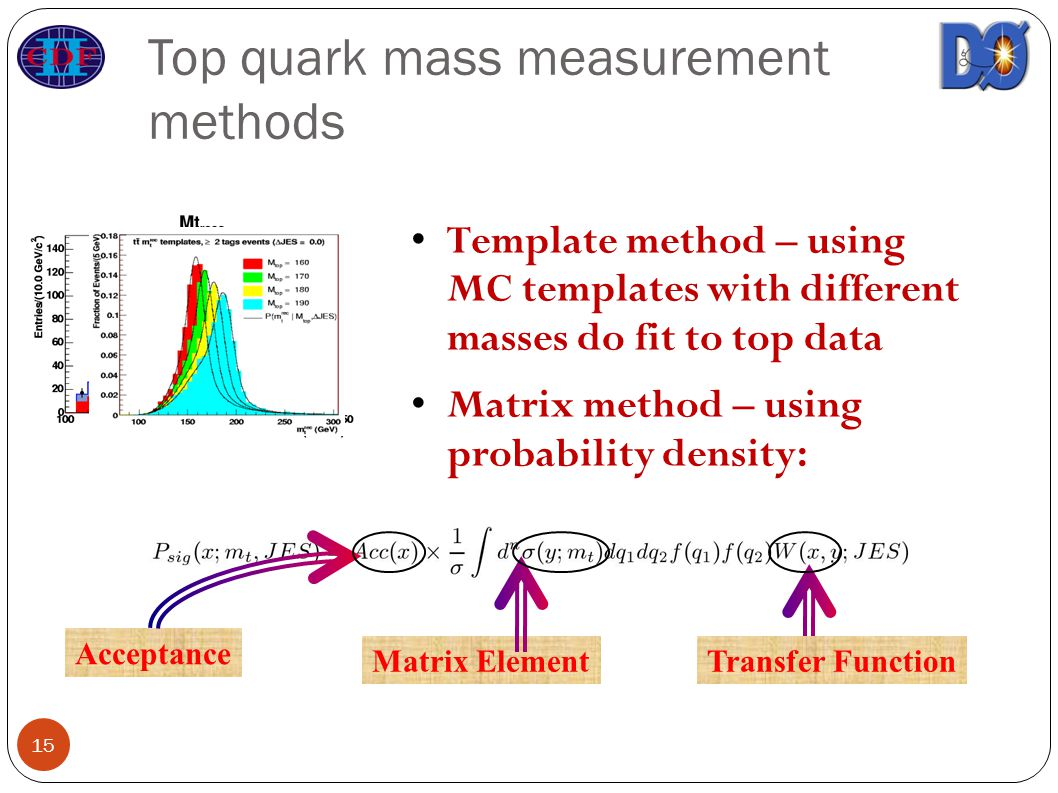 Top quark mass measurement methods Template method – using MC templates with different masses do fit to top data Matrix method – using probability density: Acceptance Matrix ElementTransfer Function 15