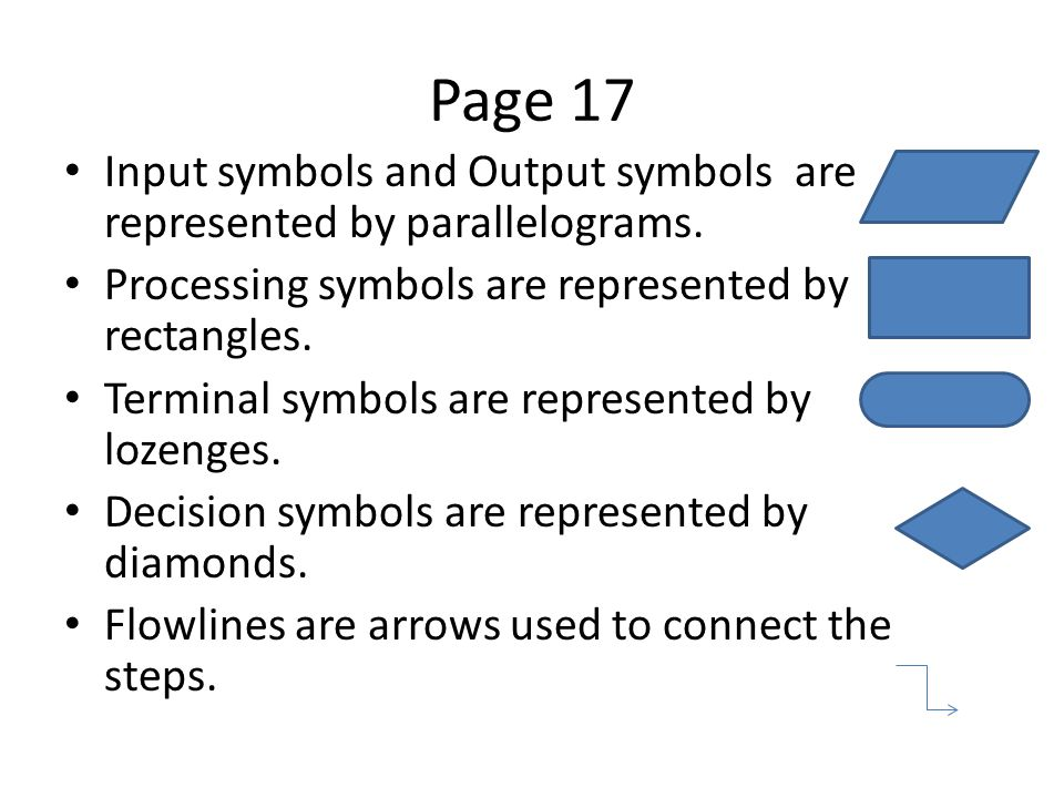 Page 17 Input symbols and Output symbols are represented by parallelograms.